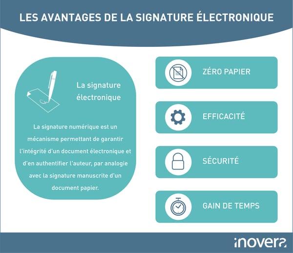 Avantages signature electronique