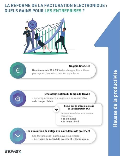 Gains FE Entreprise v4.3